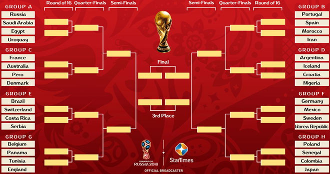 World Cup Russia Match Schedule Group Stage Sportbetting Odds Com