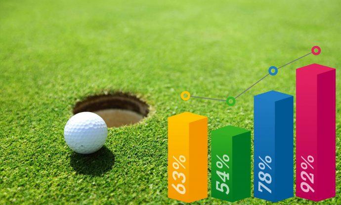 sport-stats-golf
