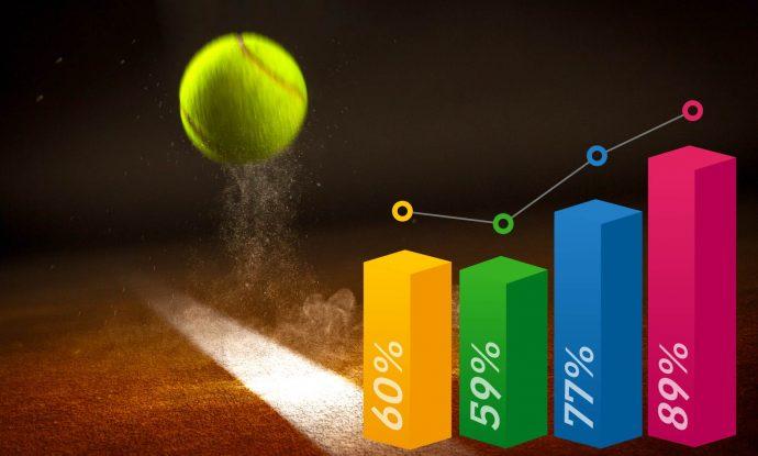sports-stats-tennis