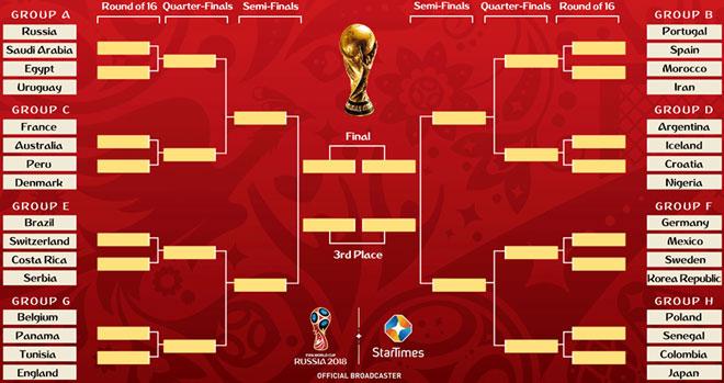 world cup russia match schedule