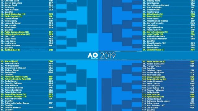 Australian Open 2019 Draw Men's Singles