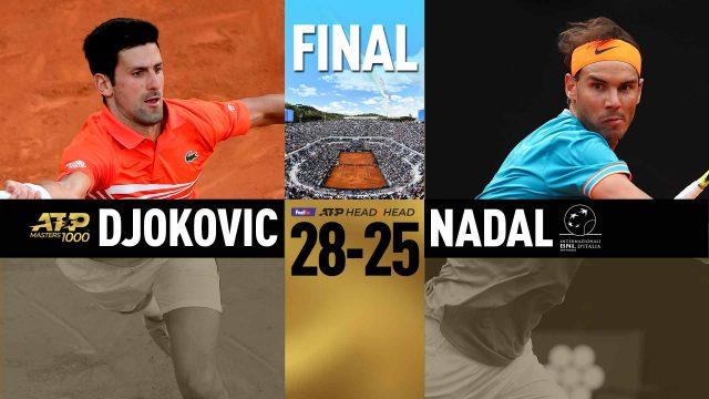 ROME FINAL 2019: Nadal vs Djokovic