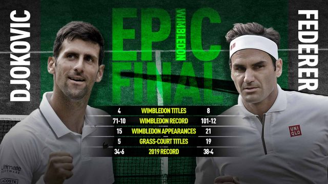 The Wimbledon Final 2019 - Predictions and The Best Bets