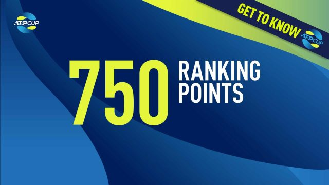 ATP CUP - How the Ranking Points work