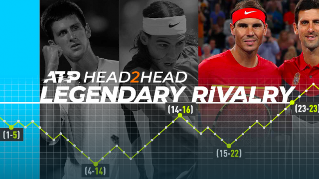 Rafa vs Novak - the Rivalry
