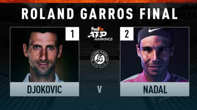 Nadal vs Djokovic: Stats At 2020 Roland Garros